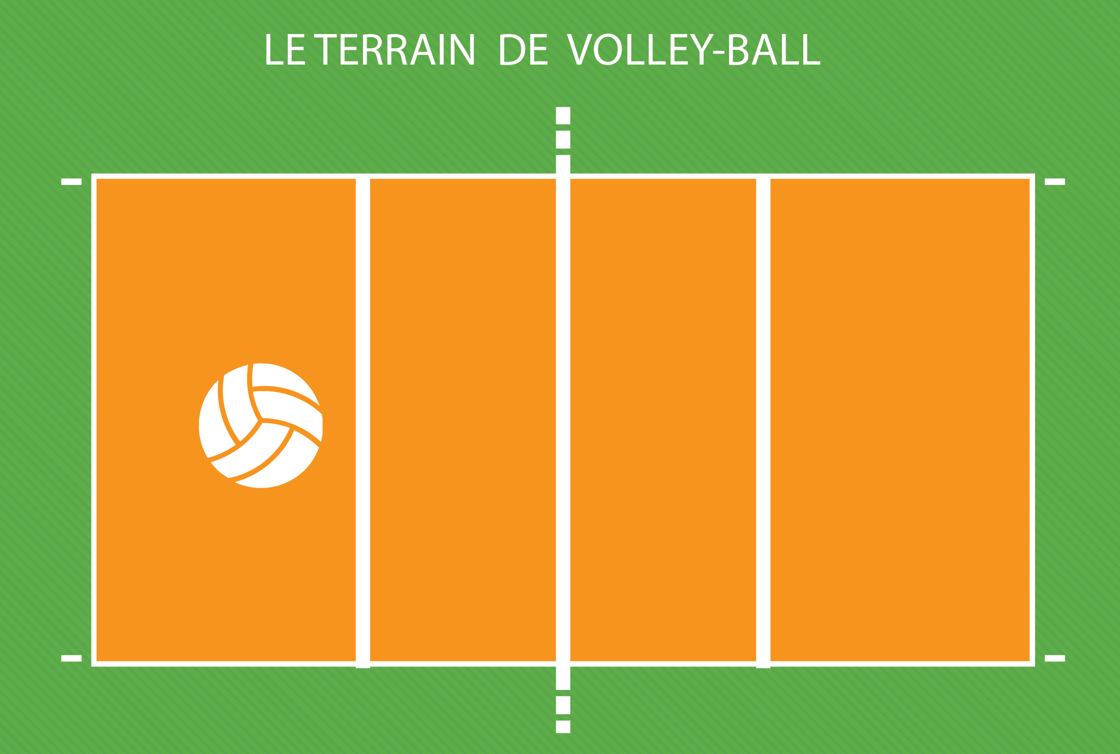 schéma terrain de Volley-ball